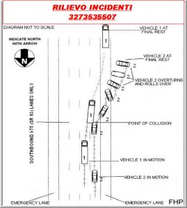 rilievo incidenti stradali ricostruzione sinistri Belluno